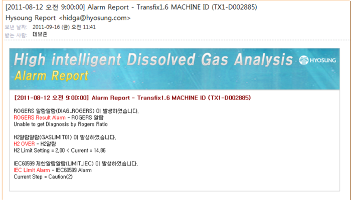 Hyosung/ Gas in Oil transformer  Analysis diagnostic systems development (portfolio_Hyosung)