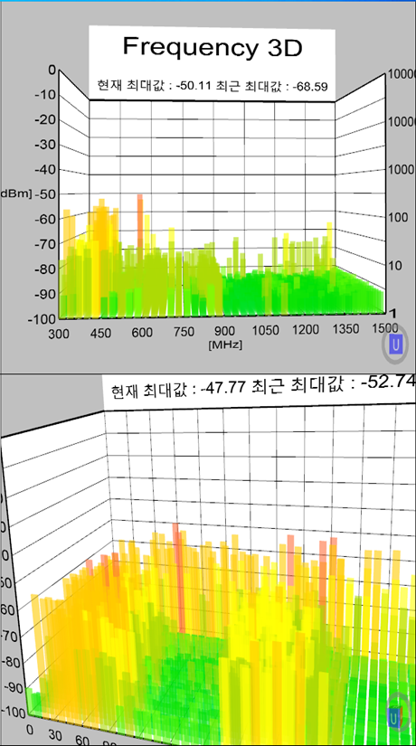 차트 분석 소프트웨어 개발 - PD Chart Analysis Software Development